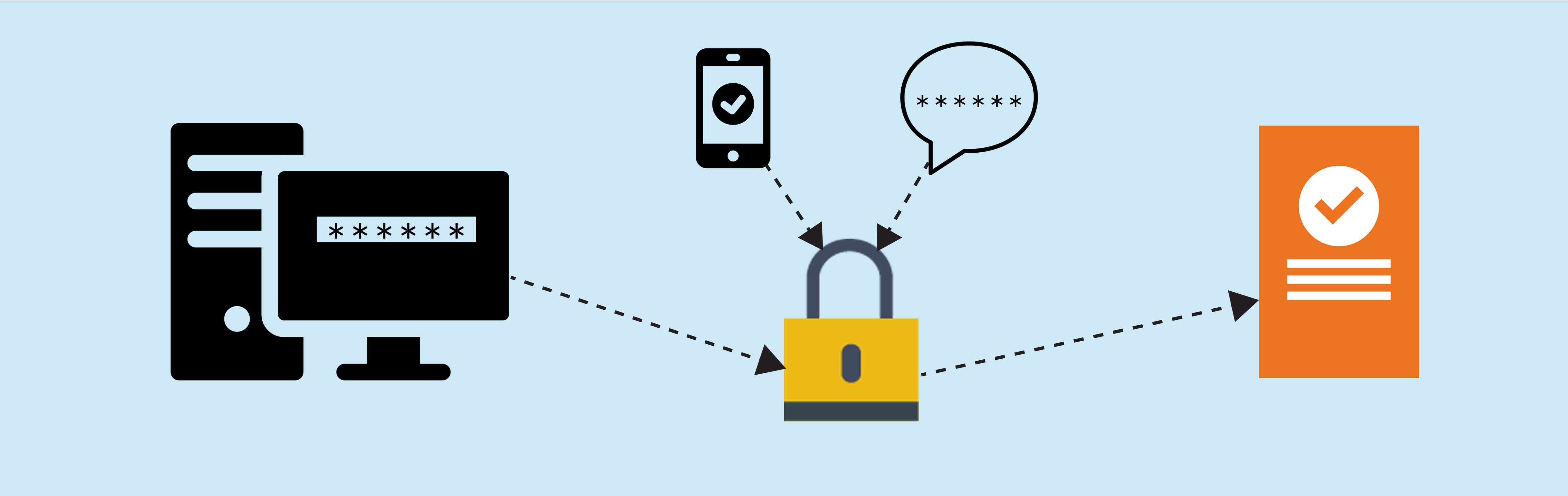 What's Two Factor Authentication Security Method All About?