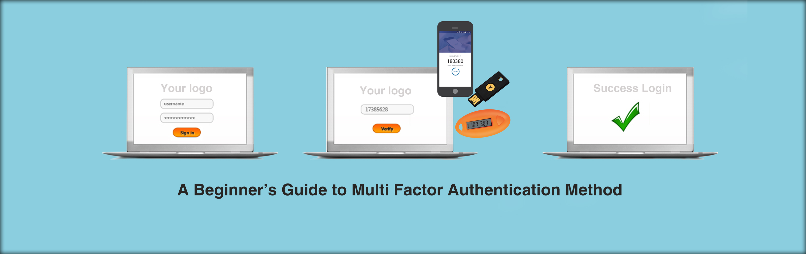 A Beginner's Guide to Multi Factor Authentication Method